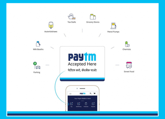 Paytm Rubbishes All Rumours